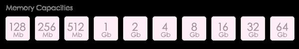Crystal Style USB Memory Capacities