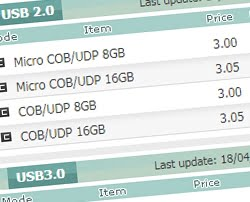 Why do USB Memory Stick Prices Fluctuate