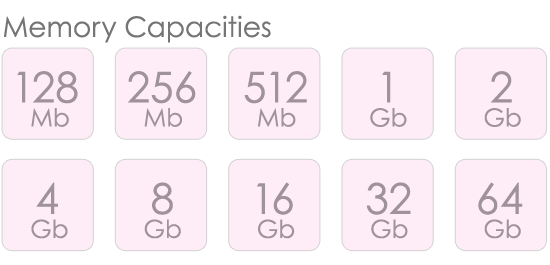 Crystal USB Drive Capacities