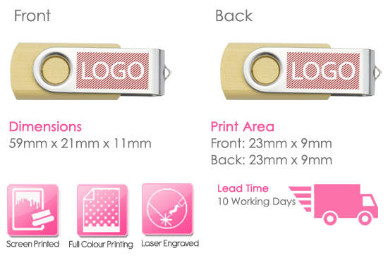 Mbl Eco Twister USB Stick Print Area