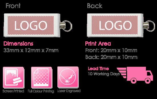 Mini Twister USB Stick Print Area