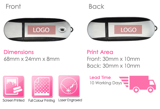 Oval USB Stick Print Area