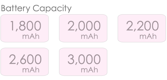 OakDale mah battery capacity