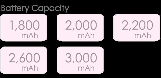 Portland mah battery capacity