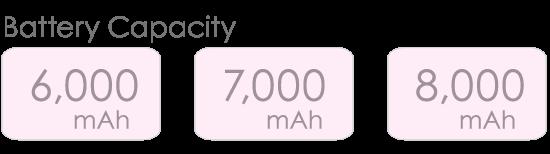 Seattle mah battery capacity