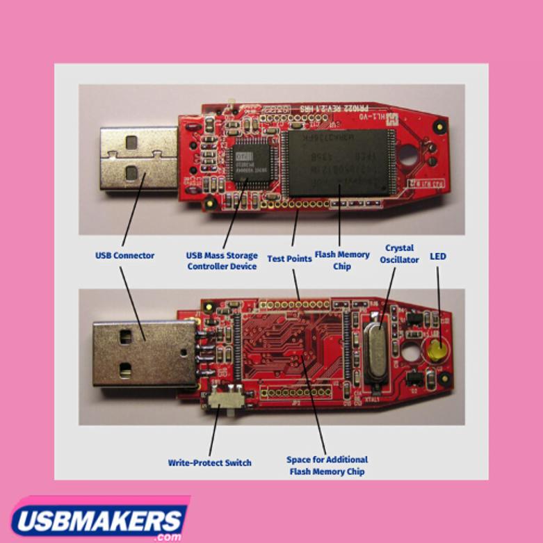Inside of USB